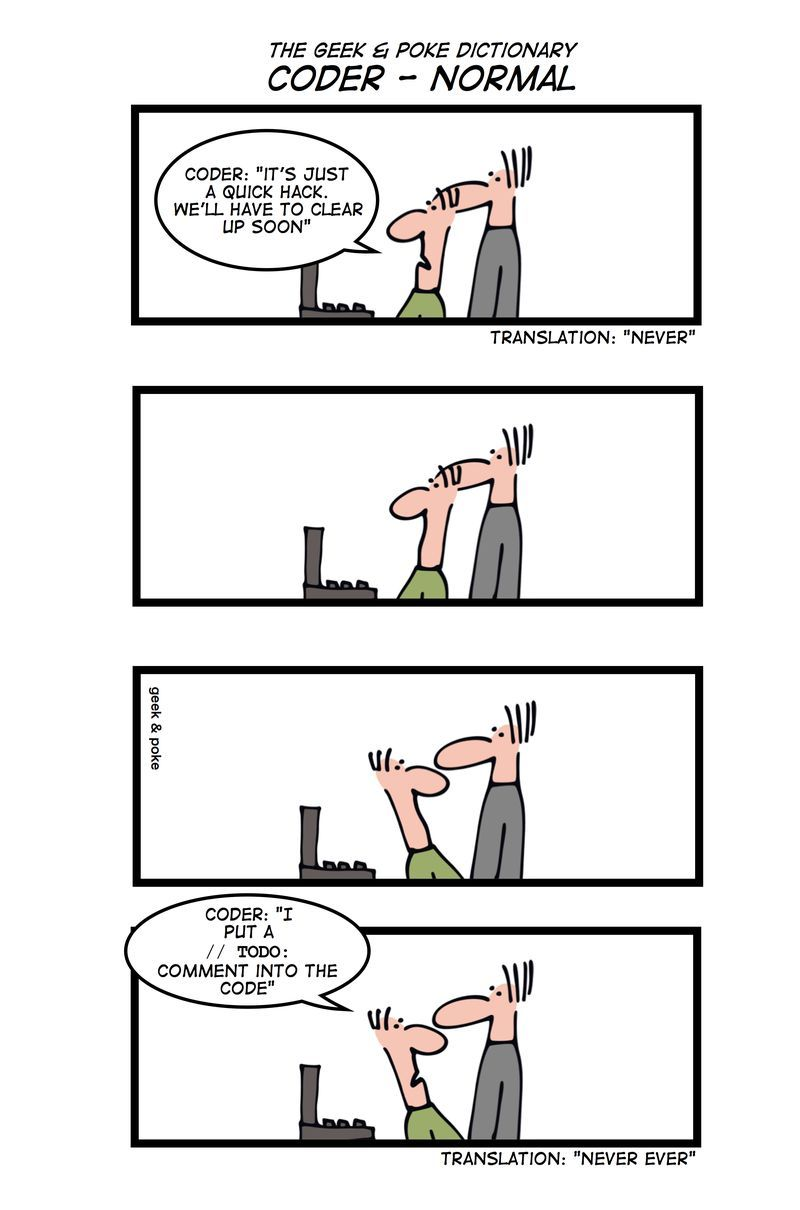 code review wtf per minute